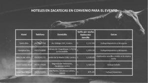 info_zacatecas